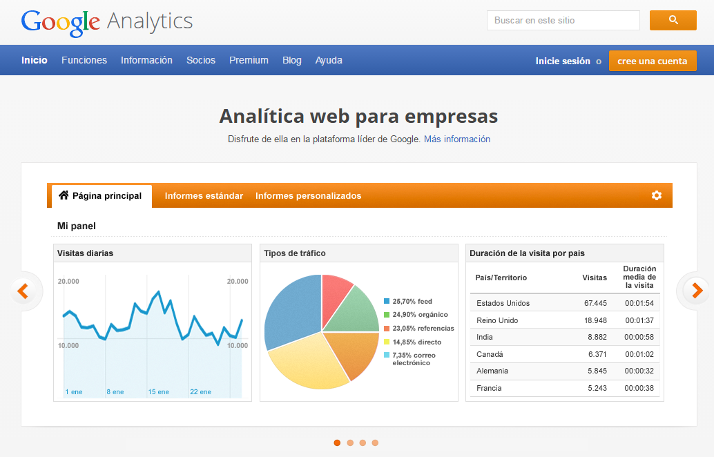 5. Introducción a Google Analytics