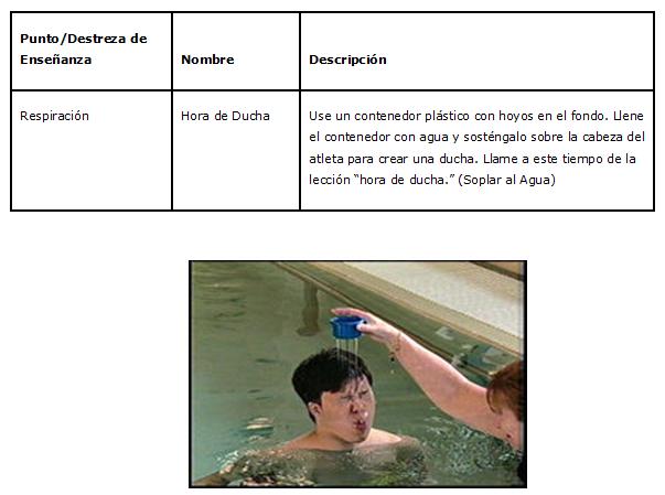 Anexo III: Juegos y actividades acuáticas