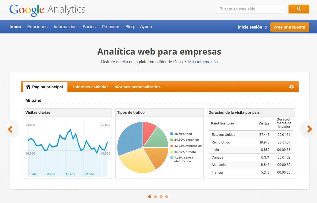 5. Introducción a Google Analytics